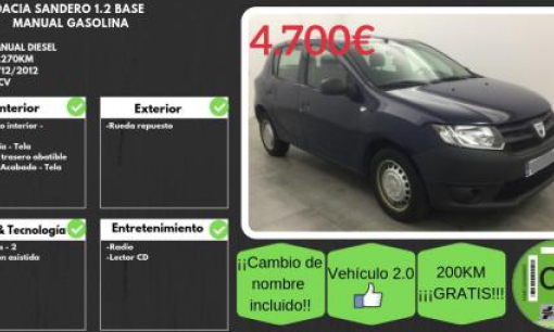 Dacia Sandero 1.2 Base Manual Gasolina